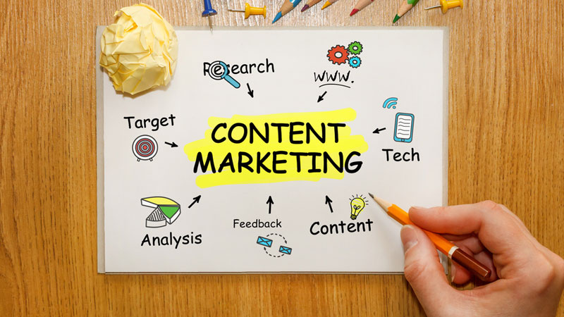 A Short Lesson on Content Marketing